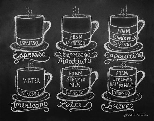 El café del viernes